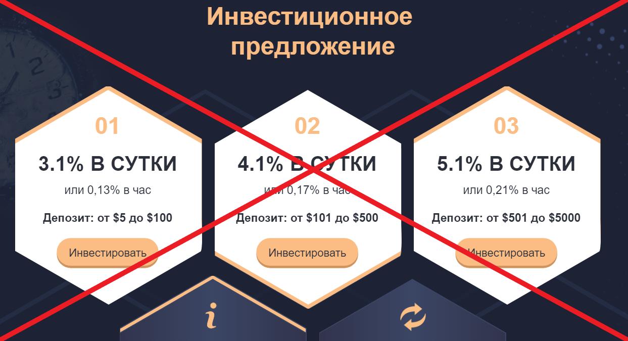 Crypto Time - отзывы о инвестициях