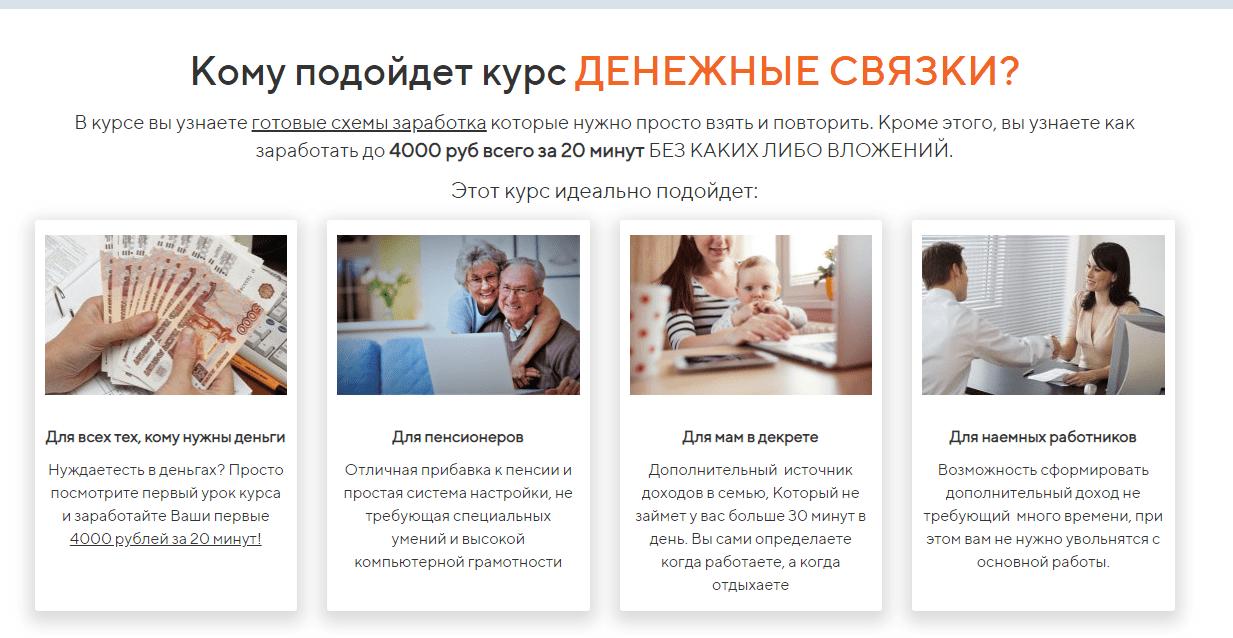 Денежные связки – обзор и отзывы о biznescase.site