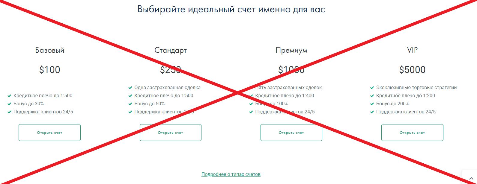 InoFx - отзывы о брокере inofx.co