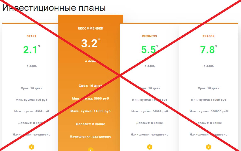 Lexbit – инвестиции в криптотрейдинг. Реальные отзывы и обзор