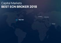 Capital Markets — отзывы о брокере capital-markets.com