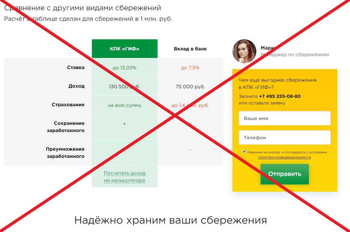 КПК Городской инвестиционный фонд - отзывы о КПК «ГИФ»