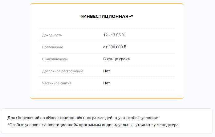 КПК Ленинградский Финансовый Центр тариф