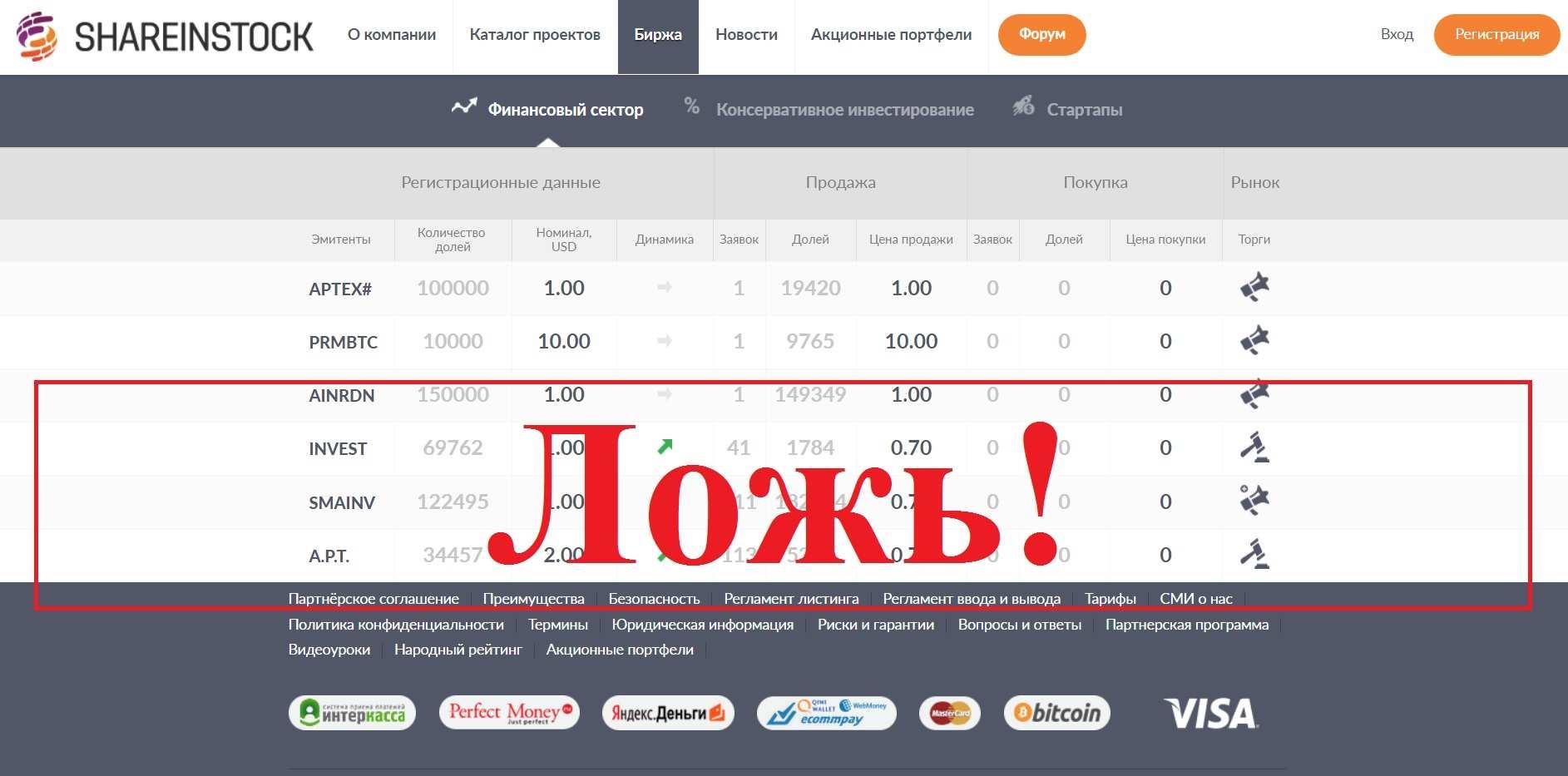 ShareInStock – отзывы о бирже долей
