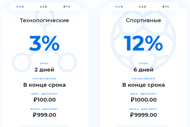 Startupfund.ltd тарифы