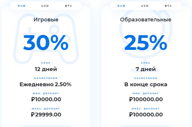 Startupfund.ltd отзывы