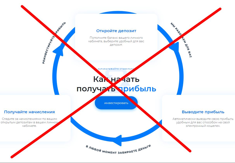 Обман Startupfund