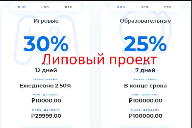 Второй тариф Startupfund