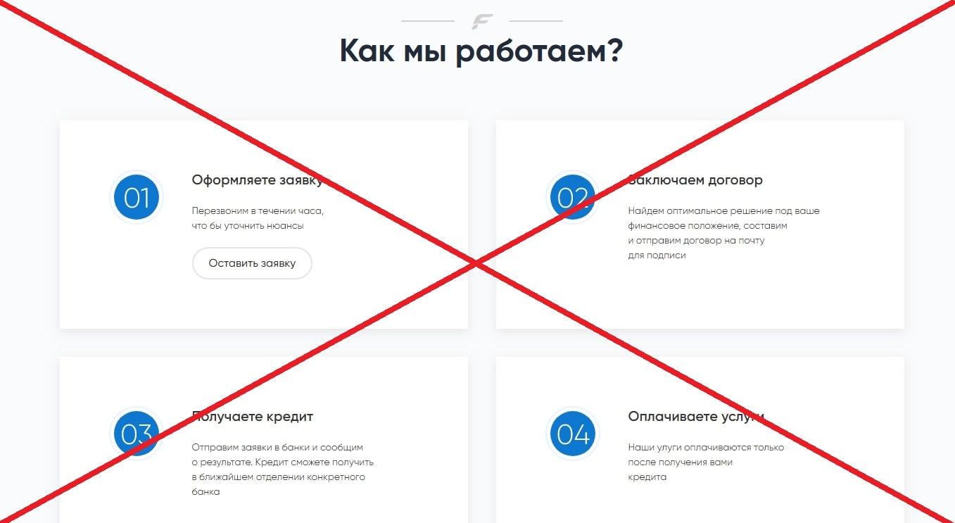 Фининвест - отзывы о помощи в кредите fin-invest.net