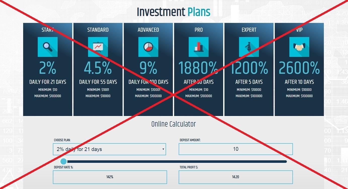Investtrend.biz - реальные отзывы о проекте