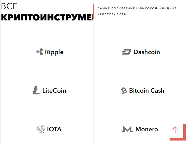 Торговля на crypto-bro.com