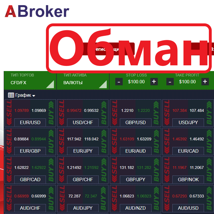 Alfabroker.trade — отзывы о брокере