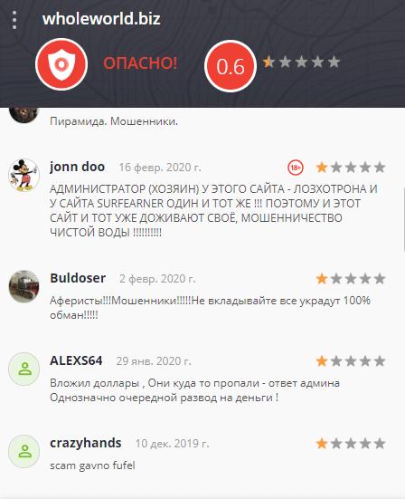 Отзывы о фонде wholeworld.biz
