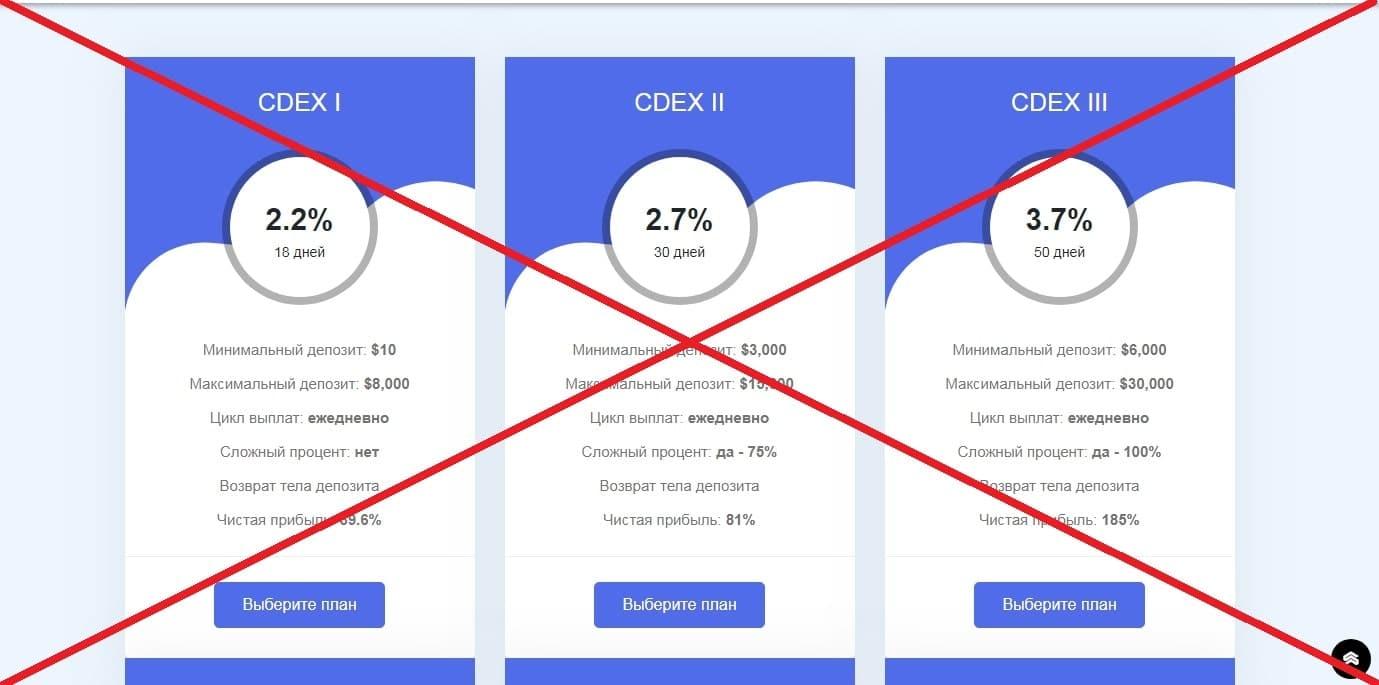 Cdex - официальный сайт. Отзывы и анализ cdex.biz