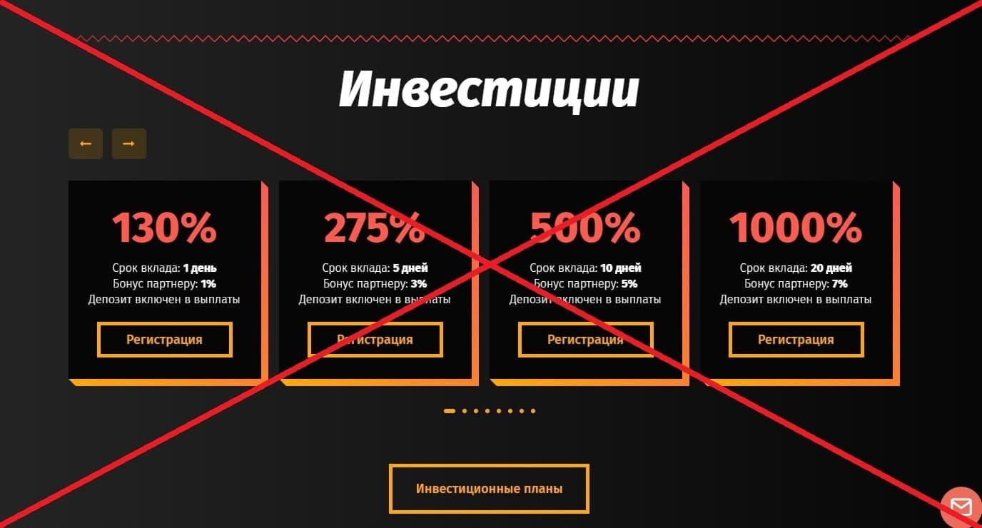 Crypto Brokers - отзывы и анализ cryptobrokers.capital