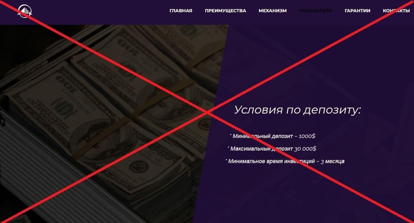 Forly Capital - реальные отзывы и обзор forly.capital