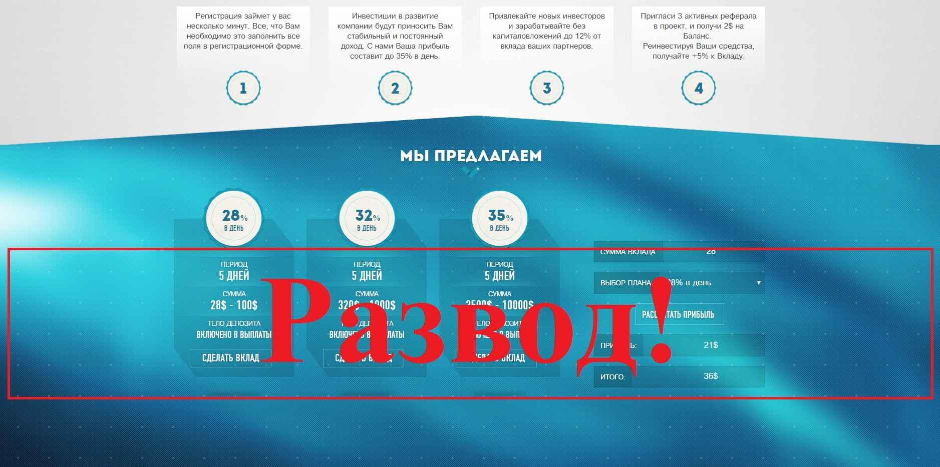 MicroCredits – честные отзывы и обзор