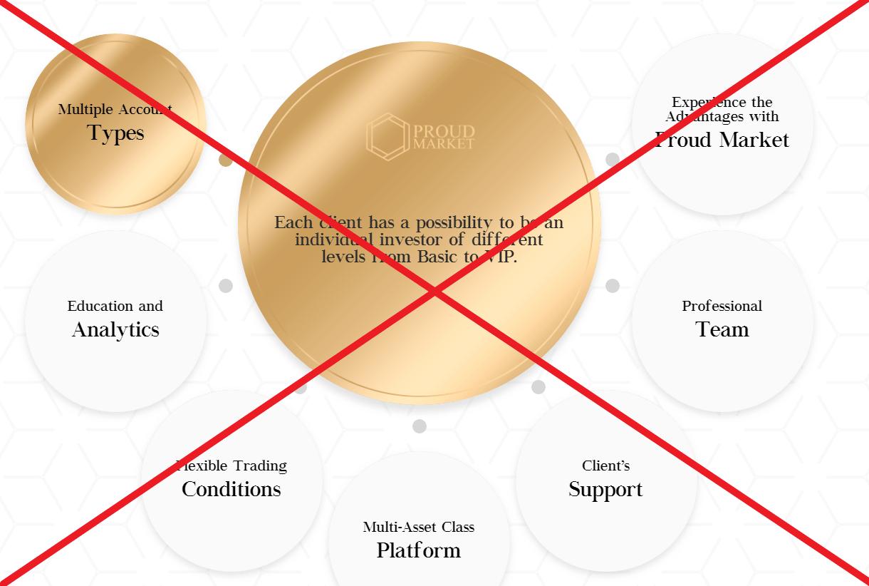 Proud Market - реальные отзывы о proud-market.com