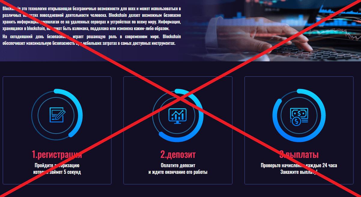 Sdfin.biz - инвестиции будущего. Отзывы