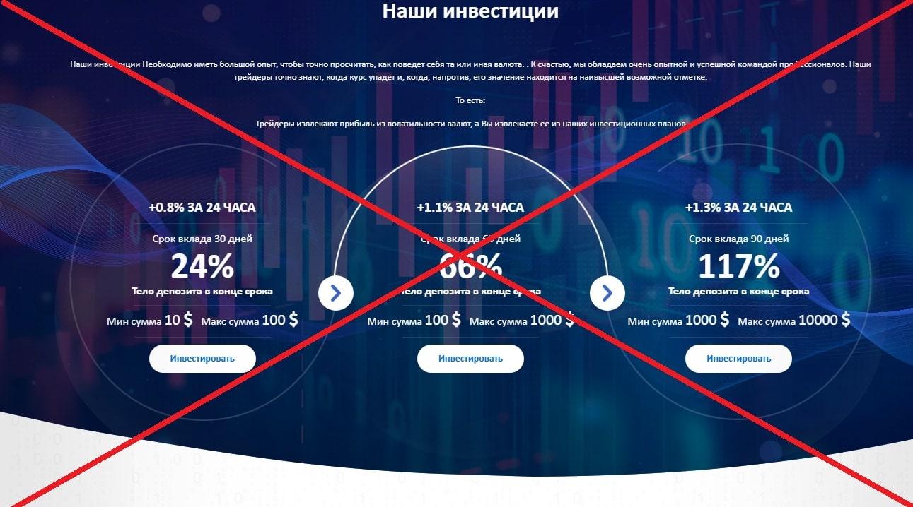 Реальные отзывы о Vector Invest - обзор vectorinvest.site