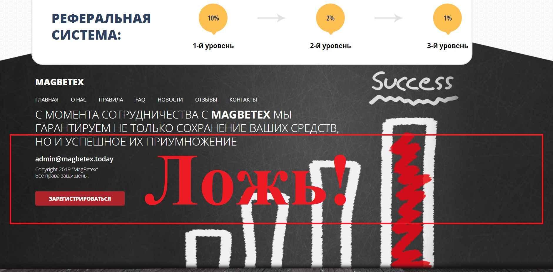 MagBetex – честные отзывы о magbetex.today