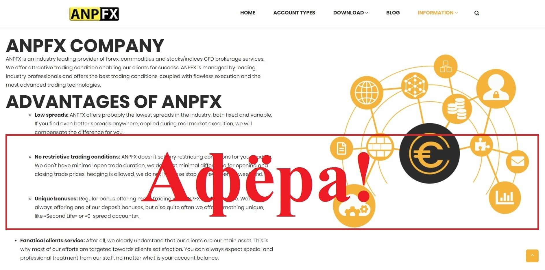 AMP Trading – отзывы о anp-fx.com. Сомнительный брокер
