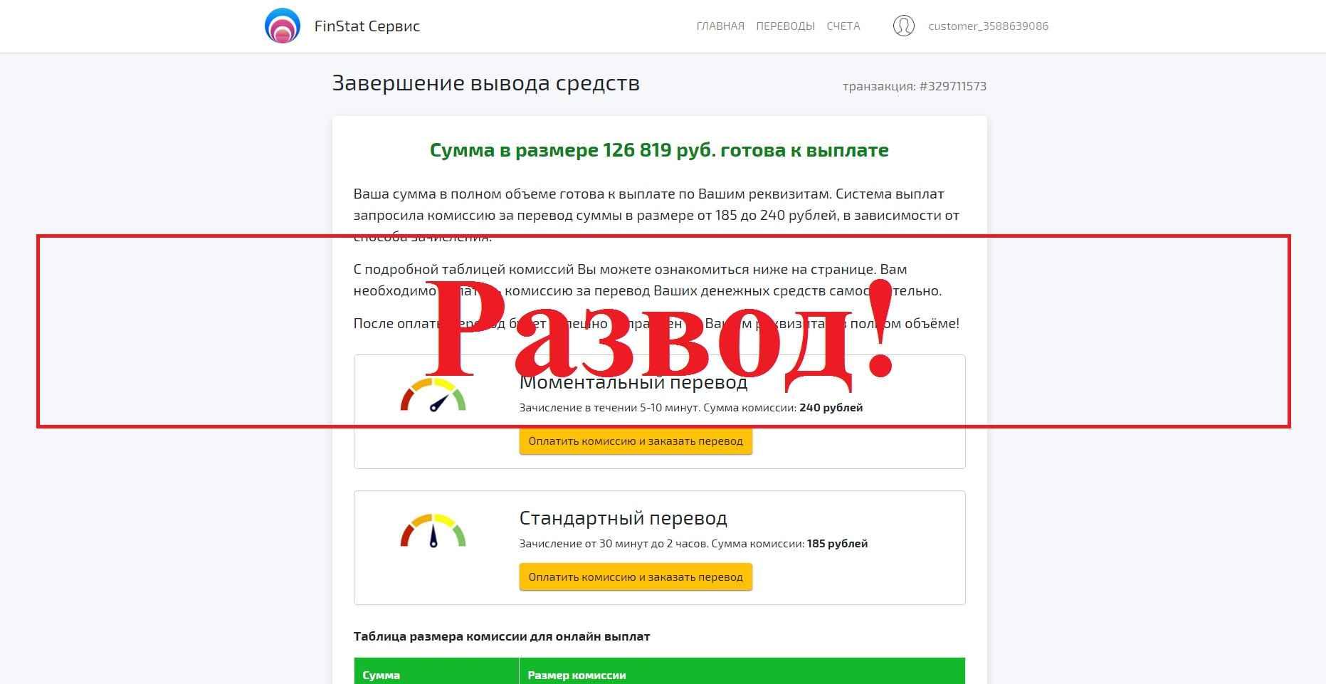 FinStat Сервис – реальные отзывы о разводе СОЦОПРОС «2019»