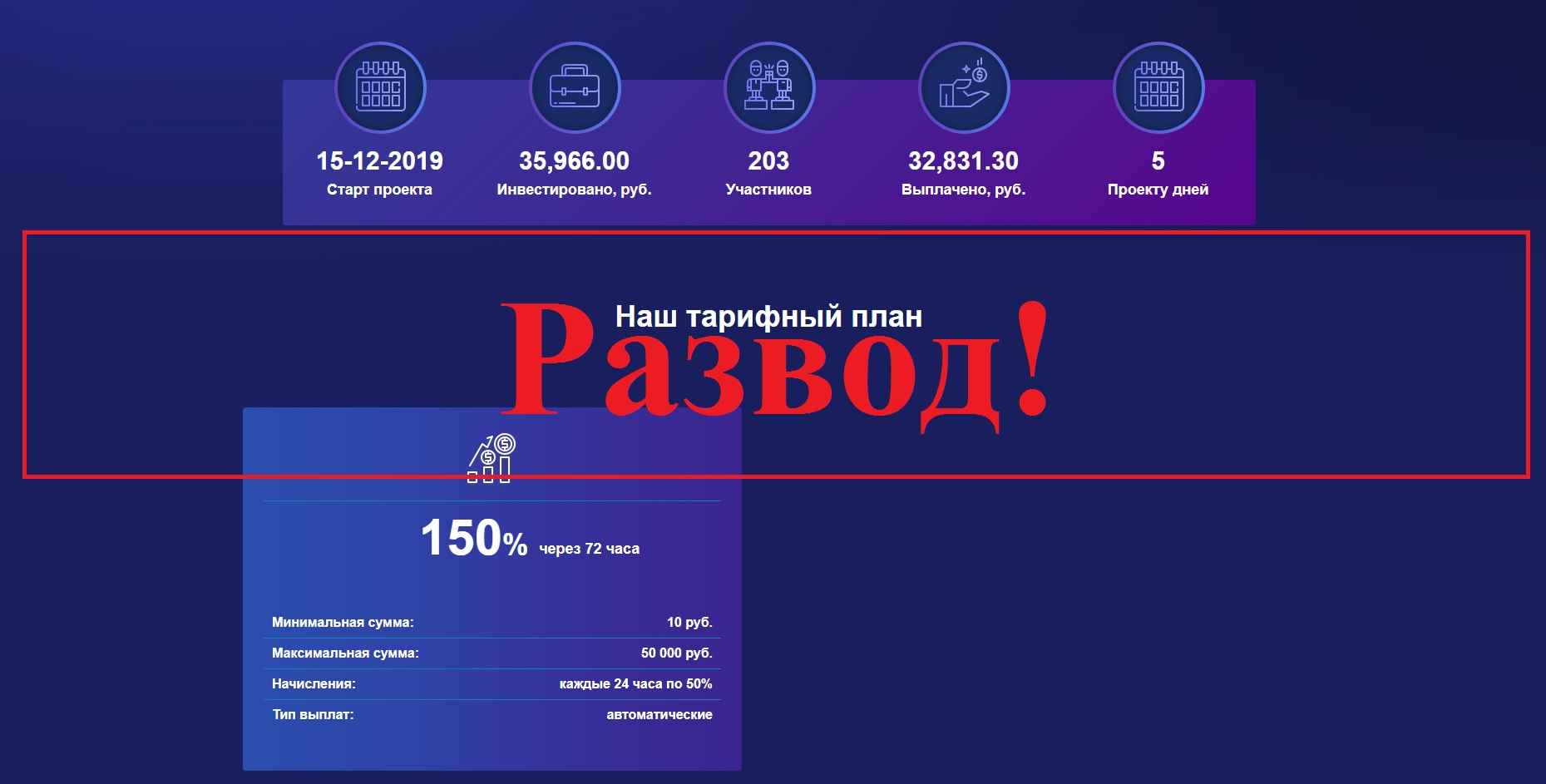 We-ProfessionalTeam.Club – алгоритм дохода для увеличения капитала. Обман?