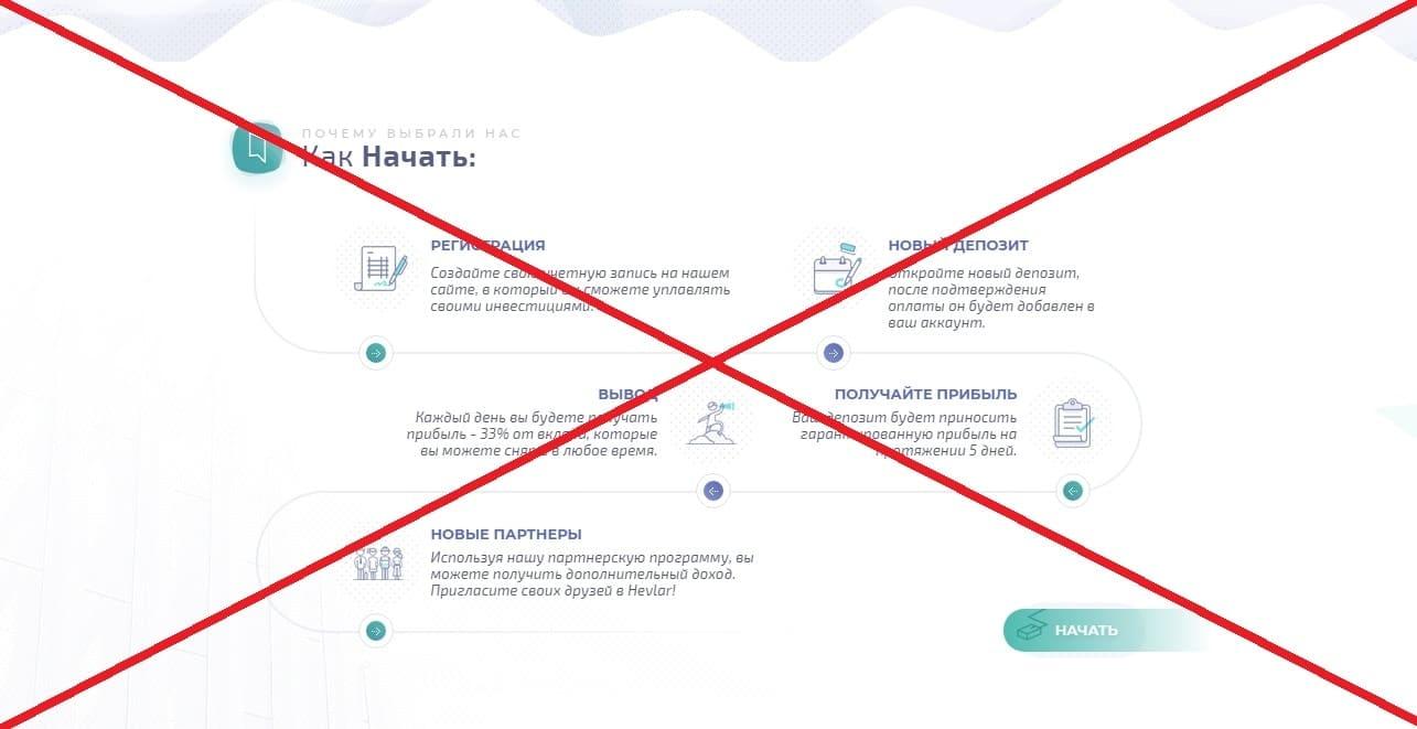 Hevlar - отзывы и обзор реальных людей о hevlar.today