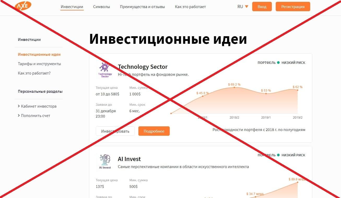 Axe&Co - реальные отзывы о axe-co.com