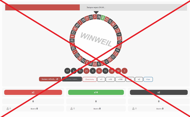 WinWeil.com - отзывы и обзор конторы