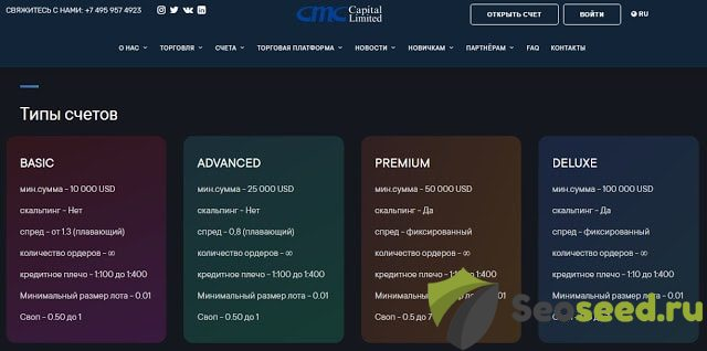 CMC Capital (cmccapital.net) отзывы