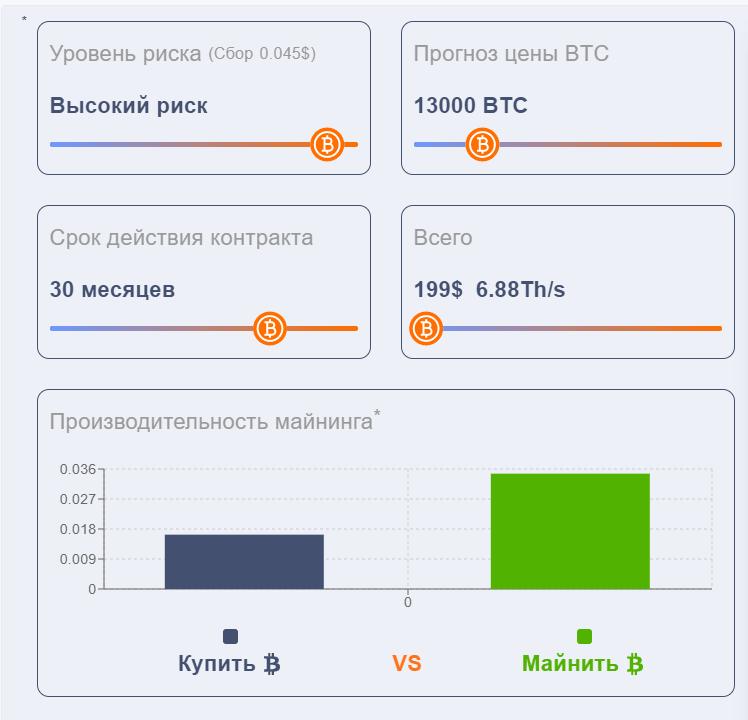Калькулятор Ecos Cloud Mining