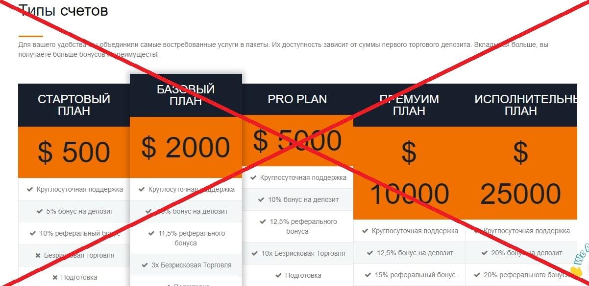 Amex Financials - отзывы и проверка amex-financials.com