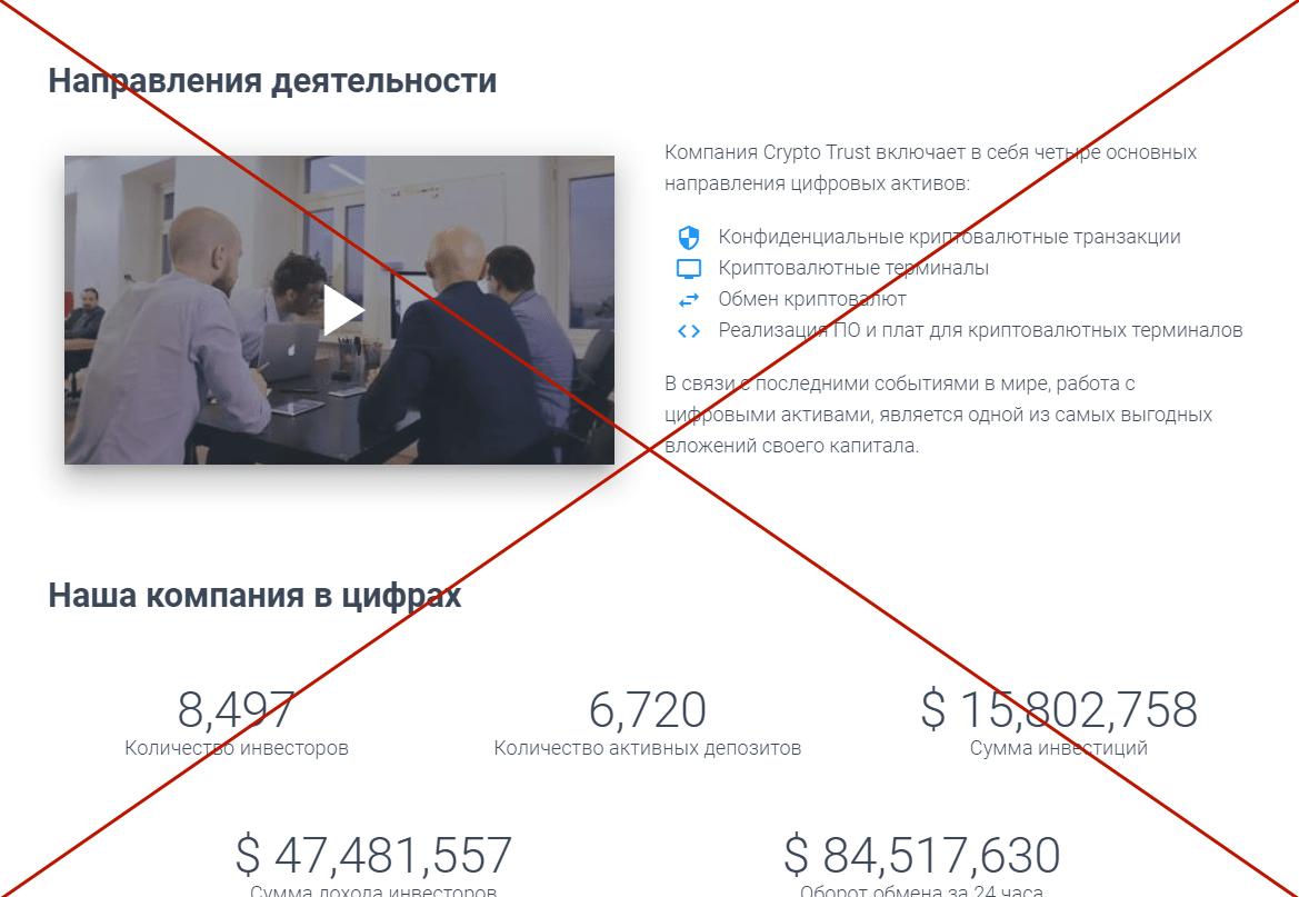 Crypto Trust Exchange – отзывы и обзор инвестиционного проекта