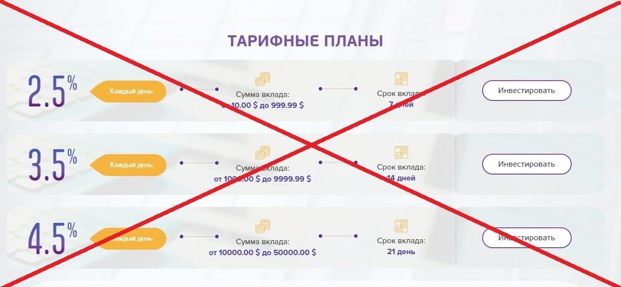 Инвестиционная компания Ивеника (ivenika.site) - отзывы и проверка