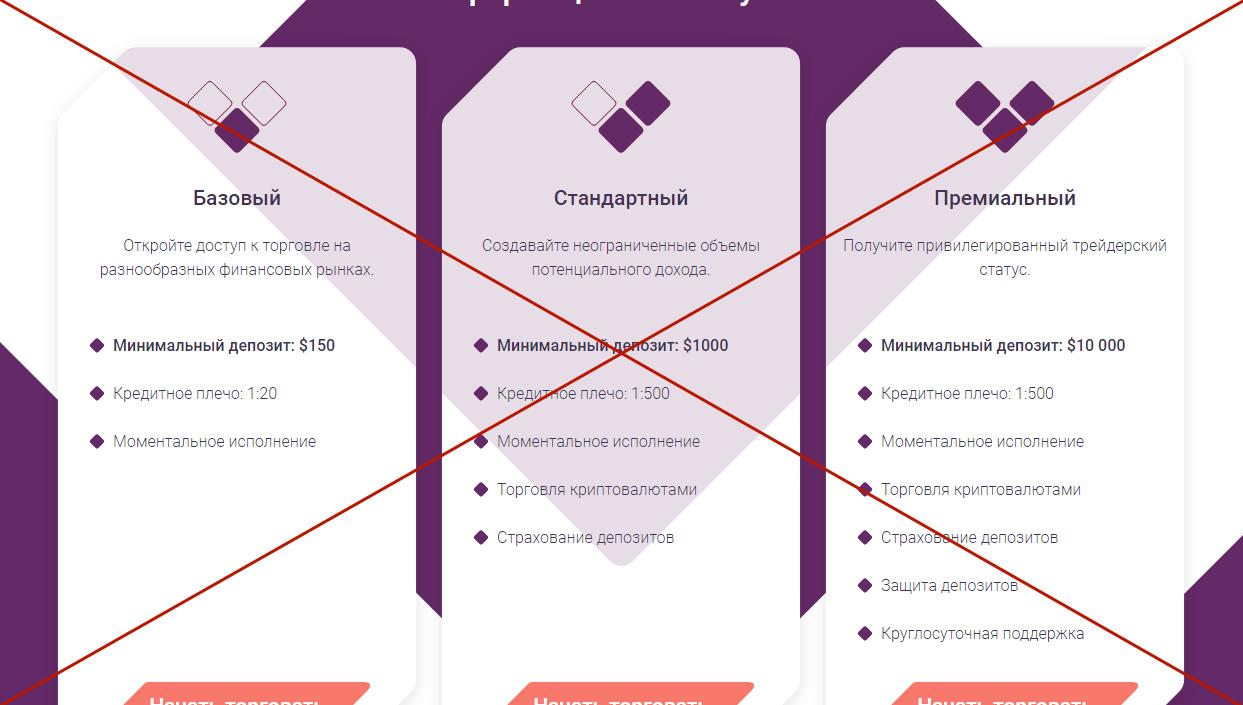 Брокер Mora Global - какие отзывы? Обзор сайта