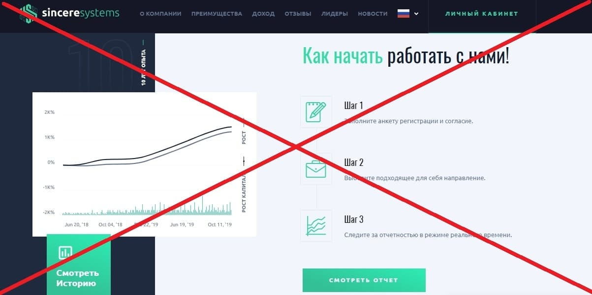 sincere.systems пирамида