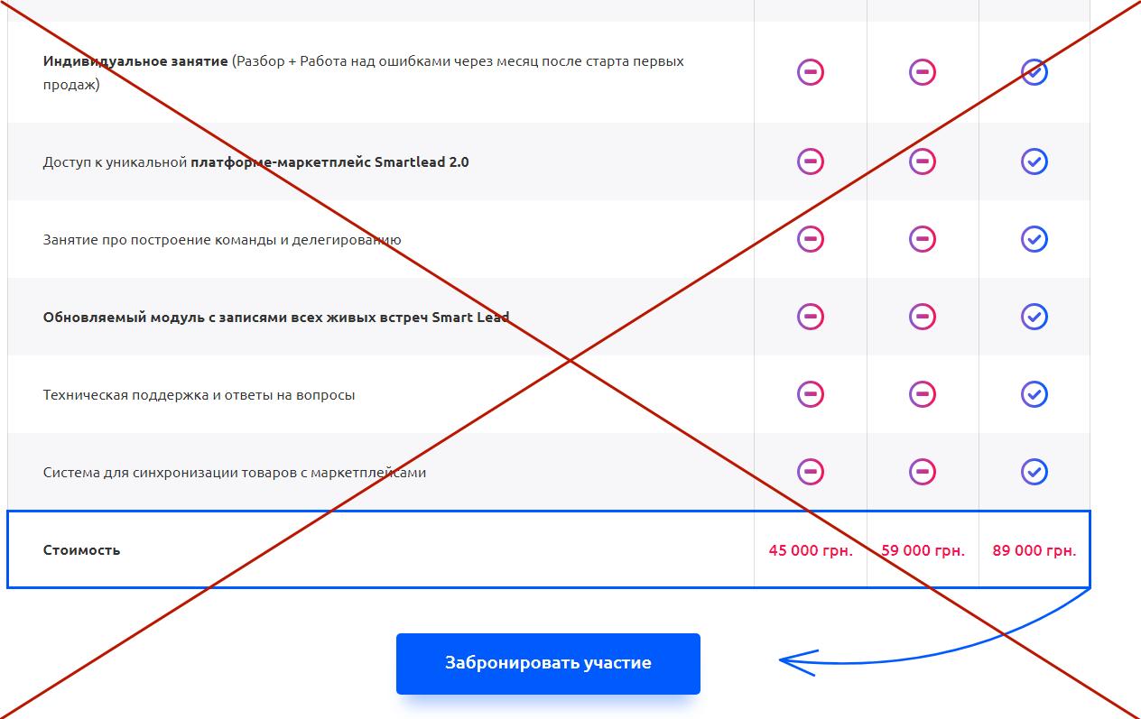 Владимир Солошенко Смарт Лид - отзывы клиентов. Рабочая система продаж?