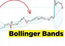 Волны Боллинджера в бинарных опционах: как использовать и стоит ли?