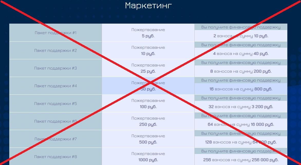 Helpdone.ru - отзывы. Финансовая безопасность или обман?