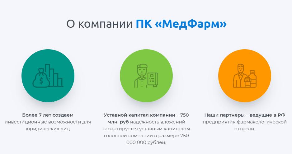 Обзор компании МедФарм