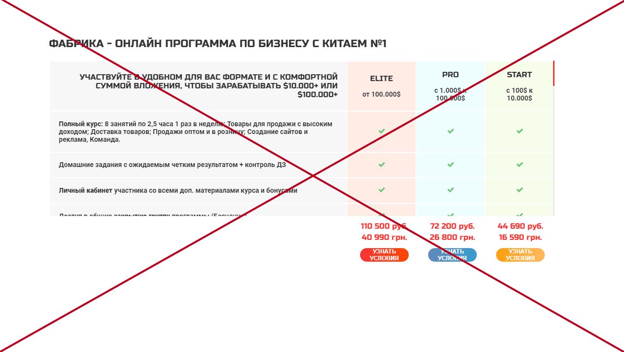 Дмитрий Ковпак бизнес с Китаем - отзывы и разоблачение. Фабрика бизнеса