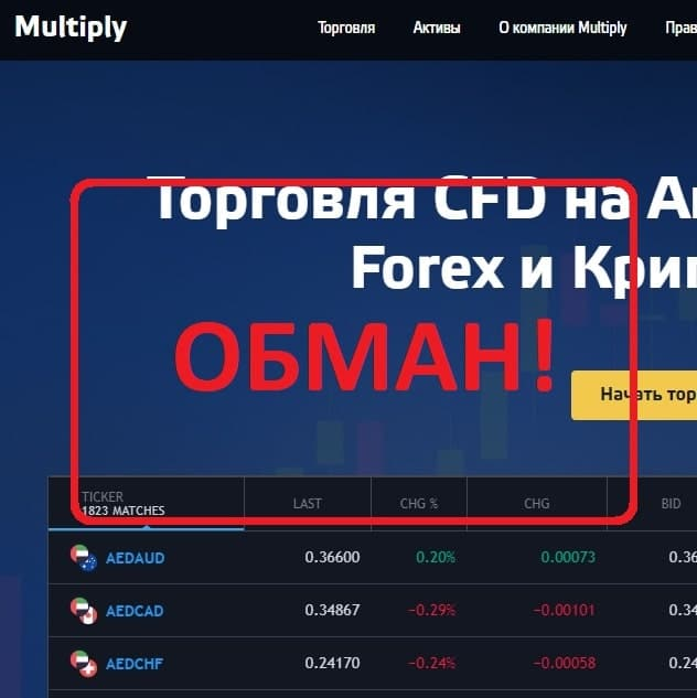 Брокер Multiply (multiply.company) - отзывы и обзор