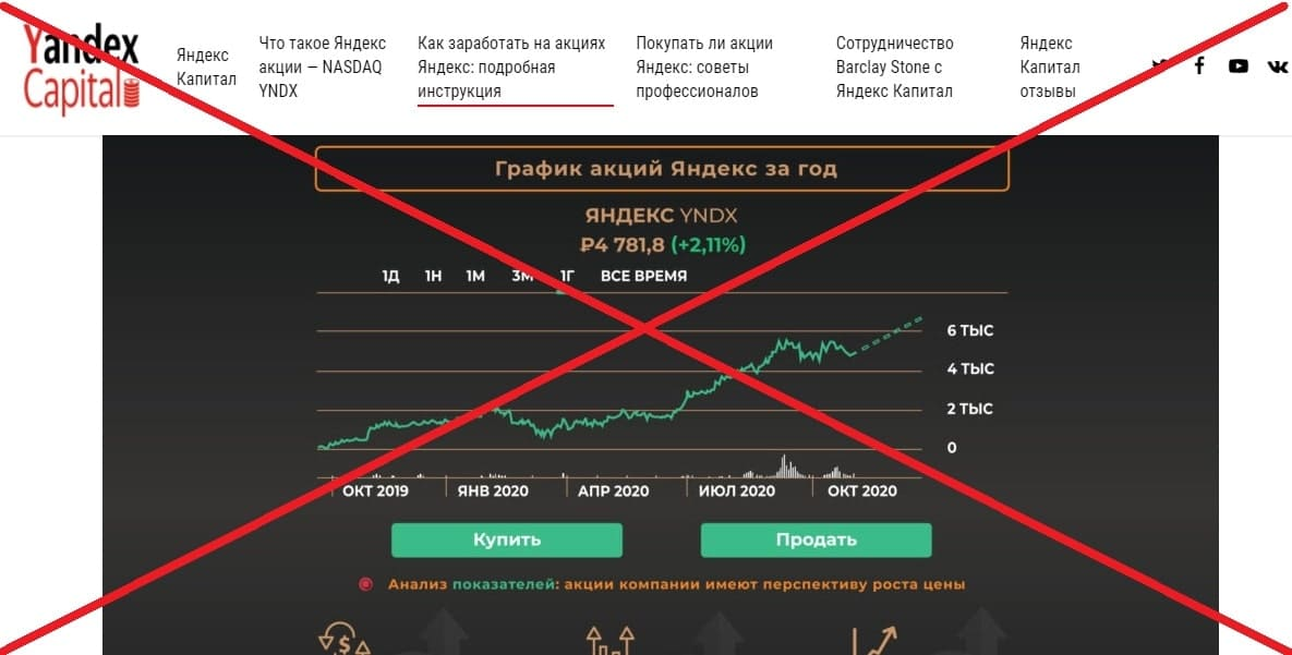 Yandex Capital развод