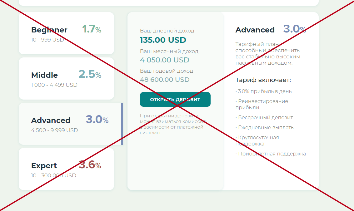 Changex Solutions проверка