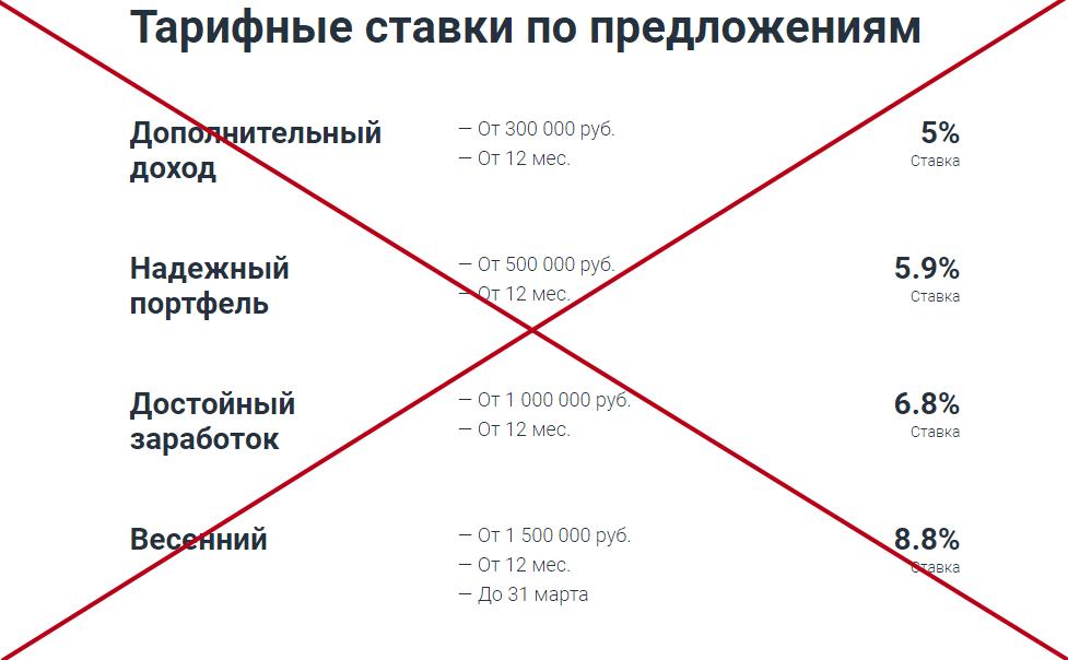 Amvros capital обман