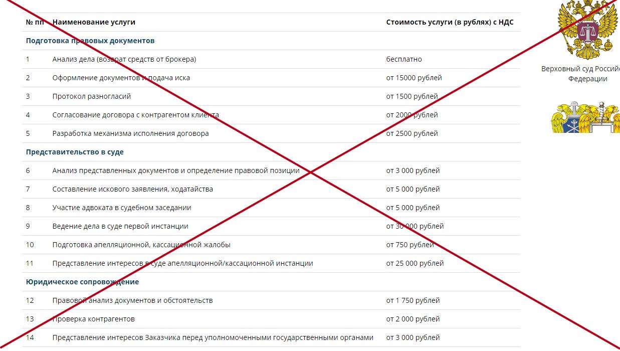 Юридическая компания Стандарт Реал обман