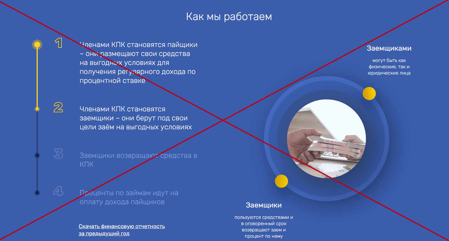 КПК Обновление лохотрон