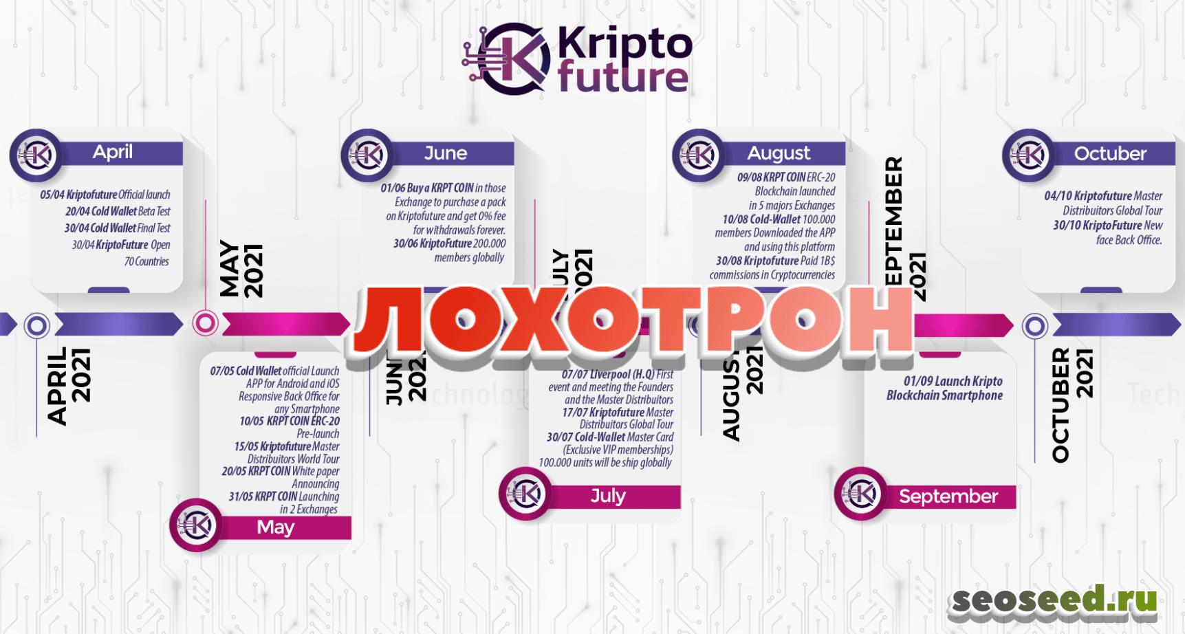 Как зарегистрироваться Kripto Future
